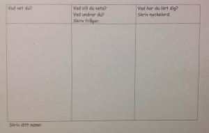 VÖL-schema