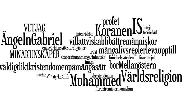 vet jag om islam
